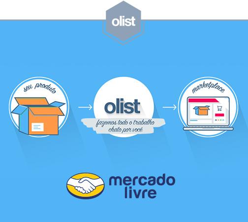 Dicas Olist: como habilitar os anúncios no Mercado Livre?
