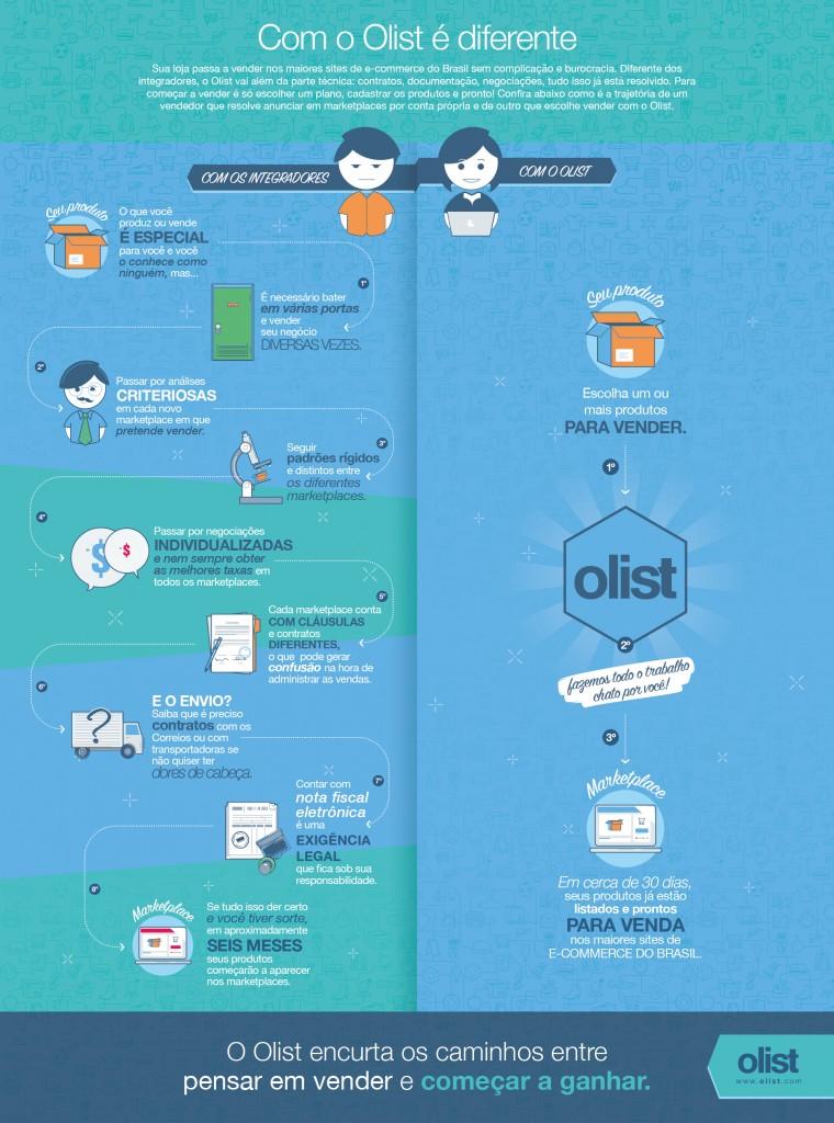 infografico_processos_textogrande1 (2)