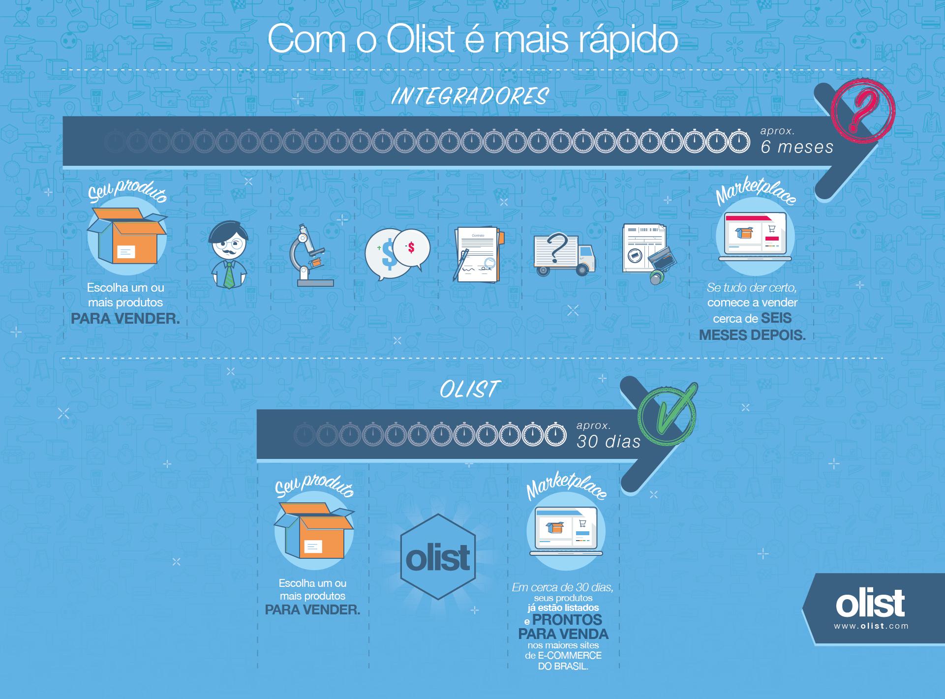 infografico_processos_textogrande2 (1)