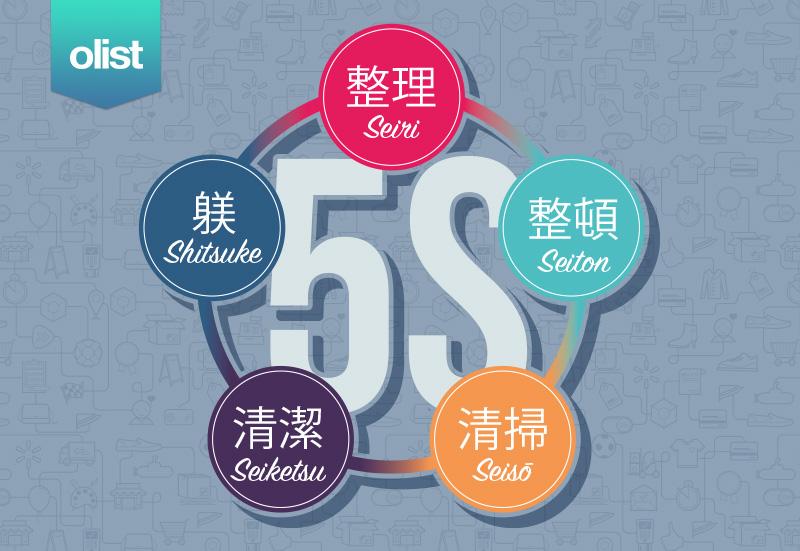 5S no e-commerce: espaço organizado para ter sucesso nos marketplaces