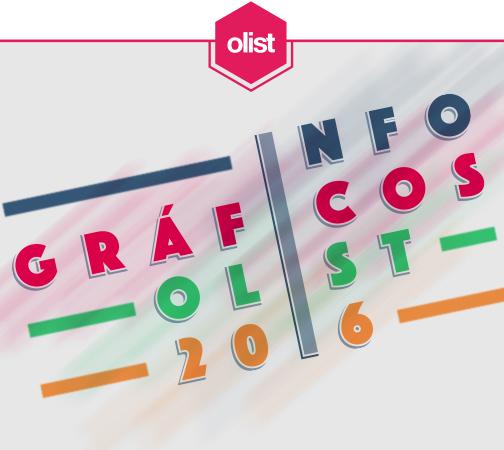 Coletânea: baixe todos os infográficos do Olist feitos em 2016