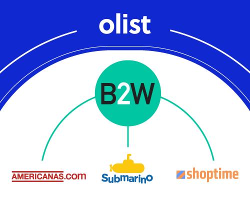 Como vender seu produto no Submarino, Americanas e Shoptime, da B2W