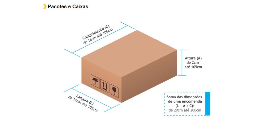 Dimensões mínimas e máximas aceitas pelos Correios para o transporte de pacotes e caixas. | Reprodução: Site dos Correios.