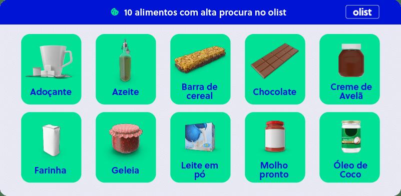 Alimentos mais vendidos no e-commerce - Olist